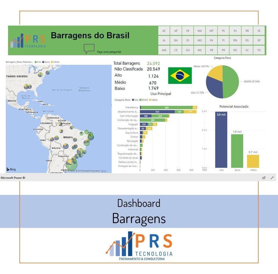 Dashboard Barragens PRS Tecnologia