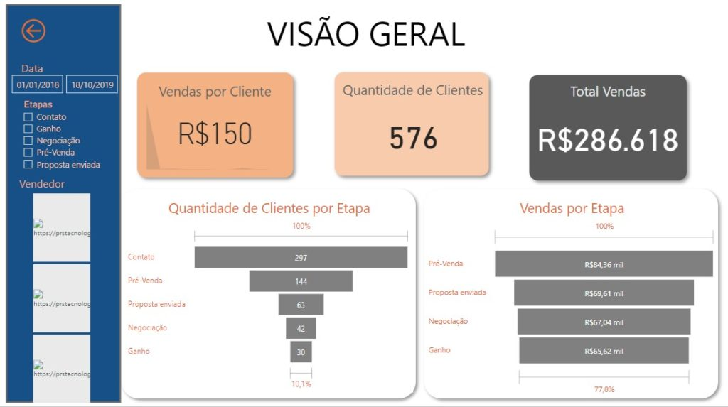 Dashboard Power BI CRM 1